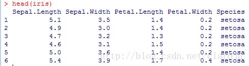 R语言实现分层抽样以iris数据集为例
