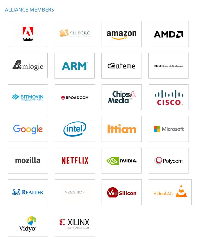 AOMedia联盟成员列表