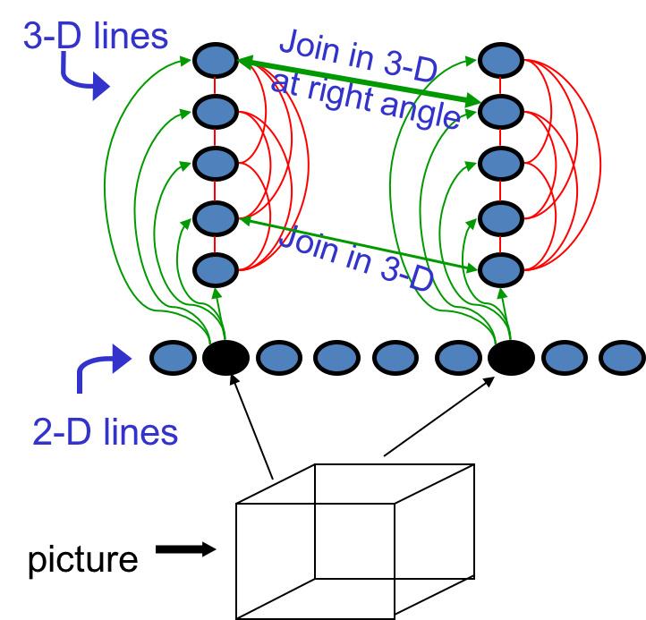 Hinton神经网络公开课11 Hopfield nets and Boltzmann machines