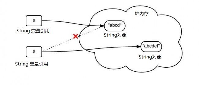 图说Java —— 理解Java机制最受欢迎的8幅图