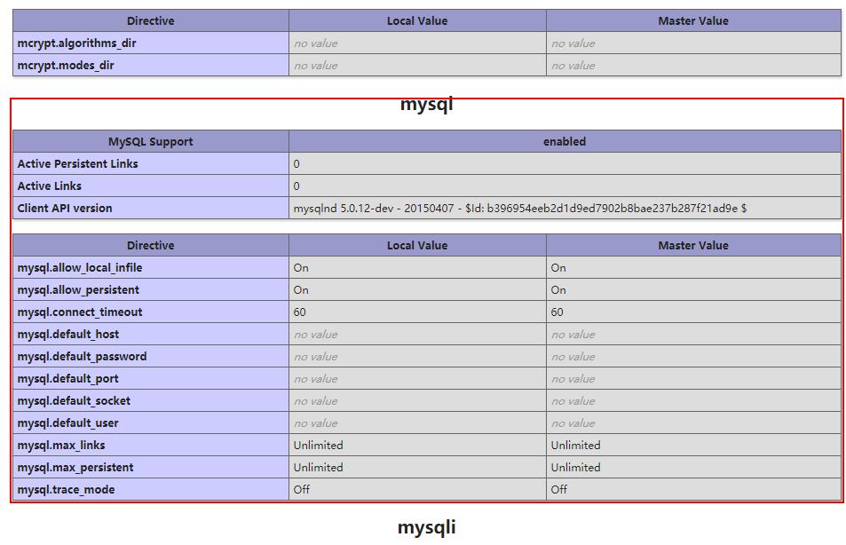让PHP7也支持mysql扩展吧