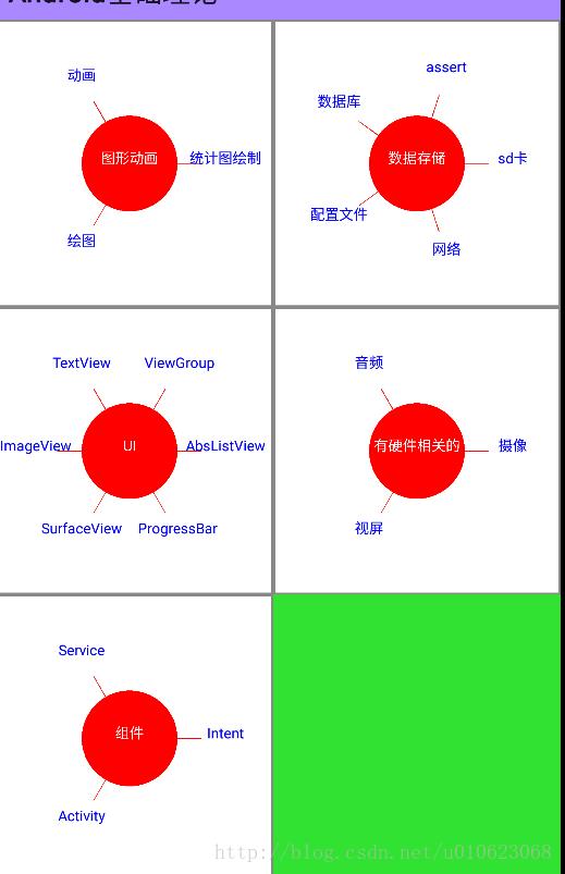 热门博文- Android、iOS开发- OSCHINA