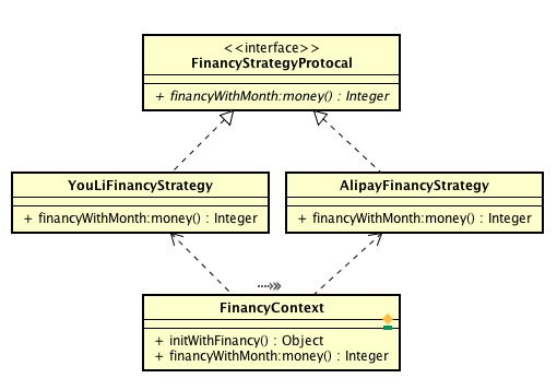 strategy-pattern-diagram