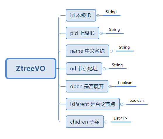 深入Java Builder模式--组装复杂的实例...