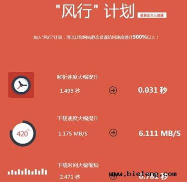 360网站卫士推出风行计划 号称速度提升5倍