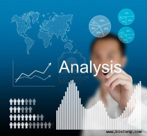 了解用户的十个大数据分析途径