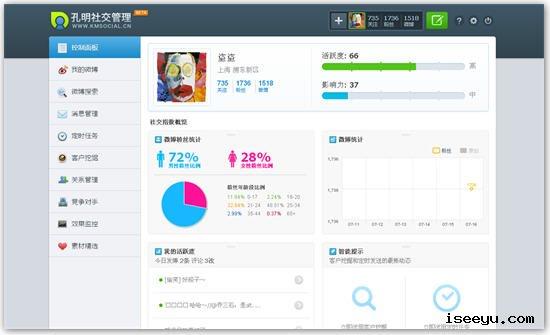 Snap231 孔明社交管理: 基于微博平台的社会化媒体管理服务 @分享网络2.0  盗盗