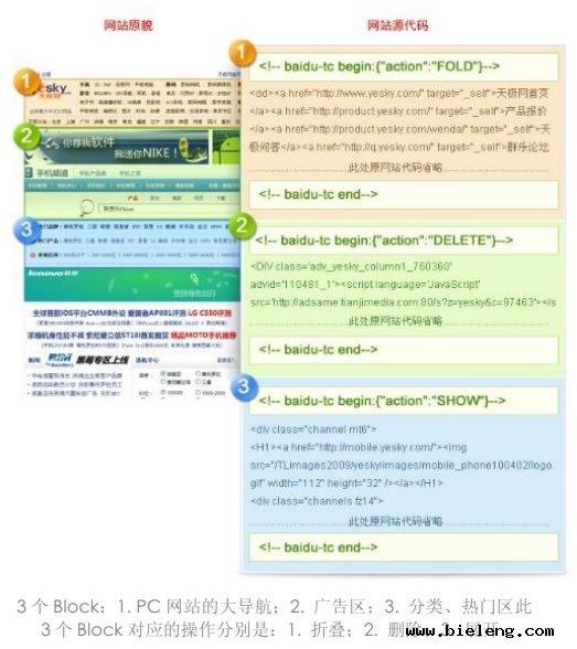 百度移动搜素页面优化策略-卢松松博客