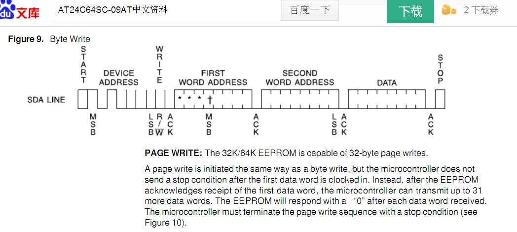AT24c64芯片文档