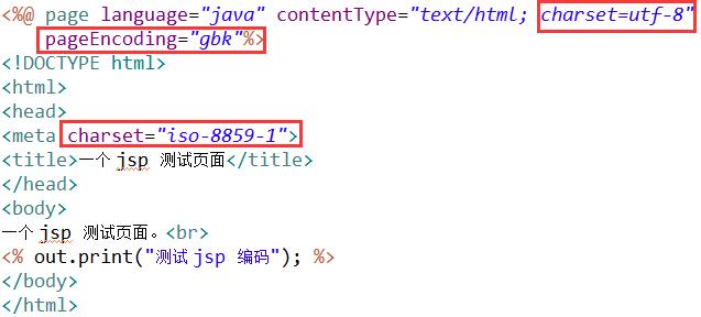 JSP 中的字符集编码与乱码问题