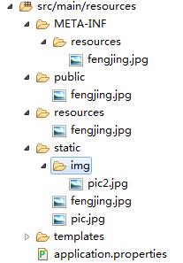Spring Boot 静态资源处理