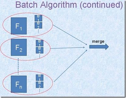 转]文档去重算法:SimHash和MinHash - 差不多先生的个人空间- OSCHINA
