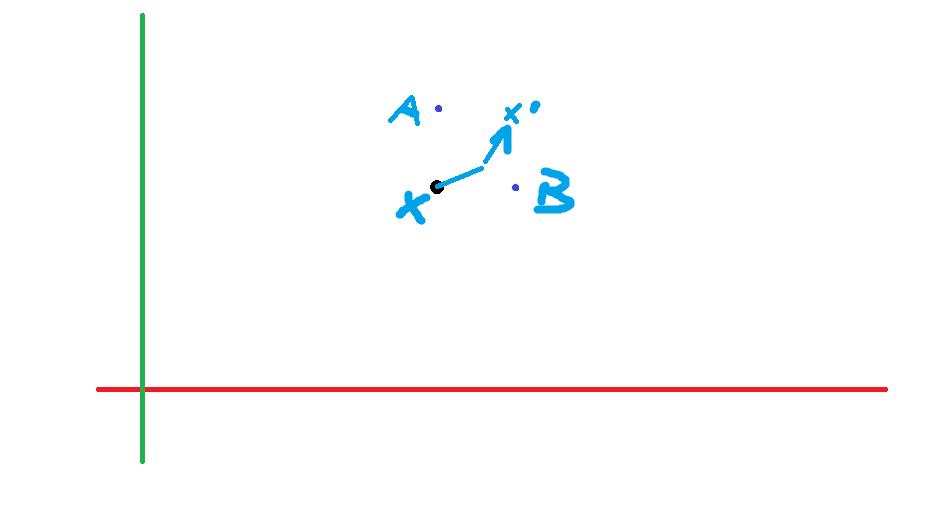 UE4坐标变换运算