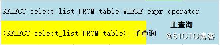 Oracle专题8之Oracle的子查询