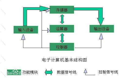 IO/CPU密集型
