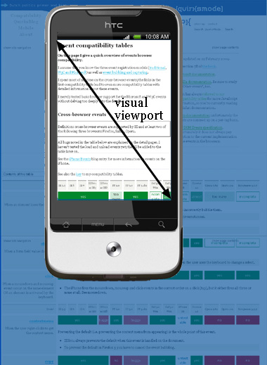 visual viewport