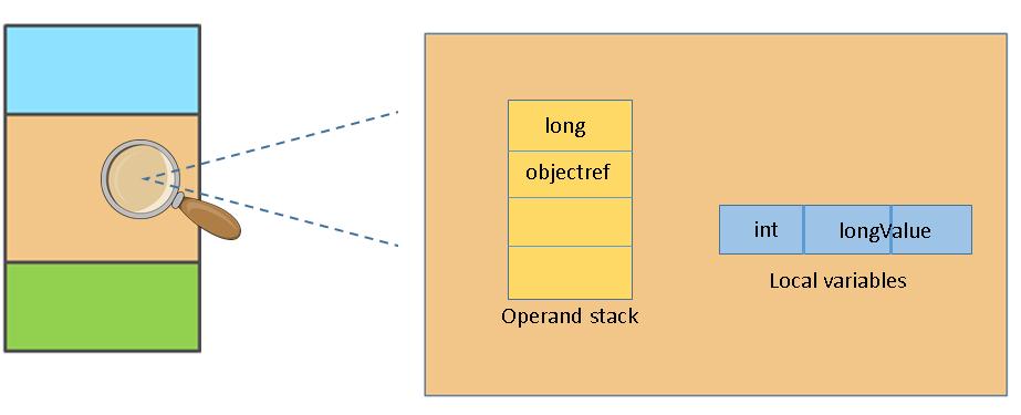stack_frame_zoom.png