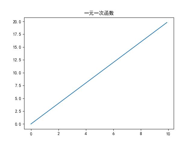 一元一次函数.png