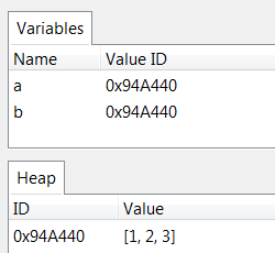 Variables table vs values table