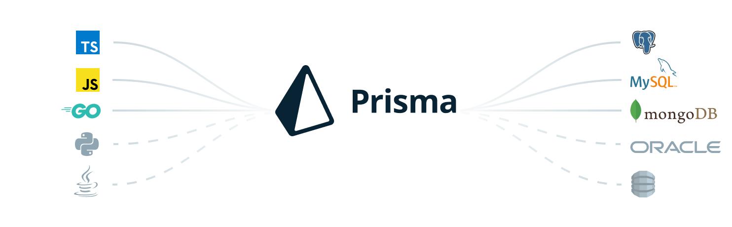构建数据库的 GraphQL 服务框架 Prisma
