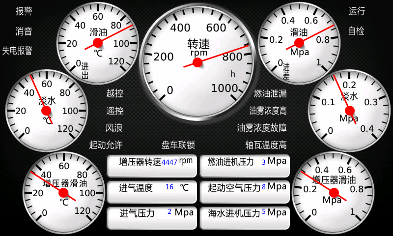 Meter-Demo