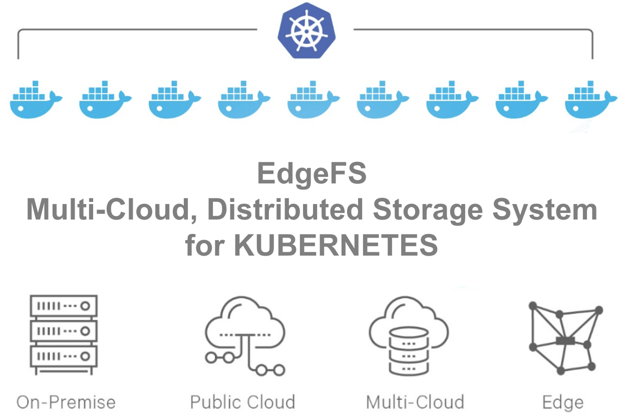 edgefs-multicloud.png