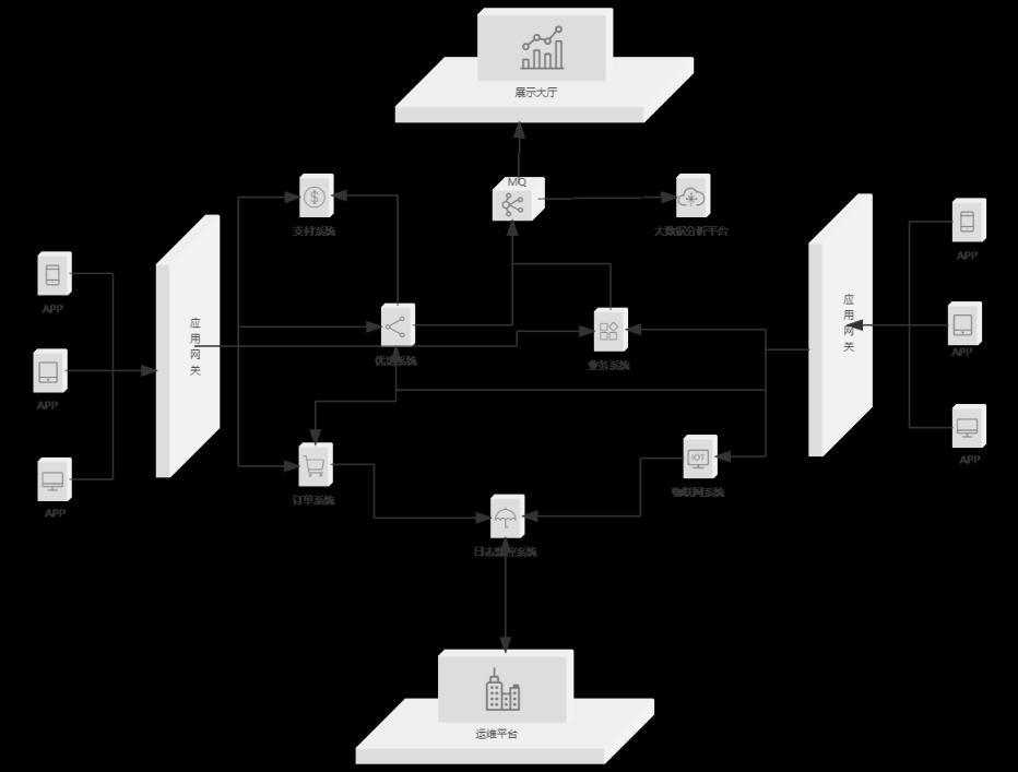 可视化在线绘图引擎 Topology