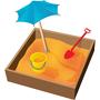 Sandboxed API