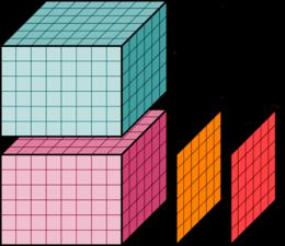 在 NumPy 多维数组中加入变量名与坐标索引 xarray