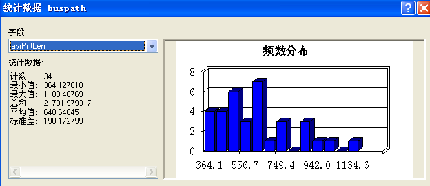 频数分布图