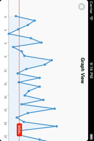 TapKu Graph