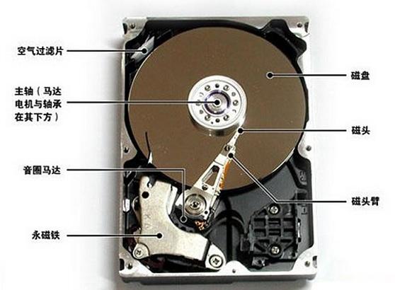 机械硬盘_磁头以及机械臂