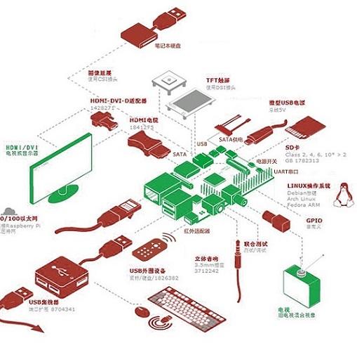 威尼斯电子平台 7