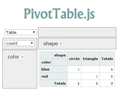 PivotTable.js