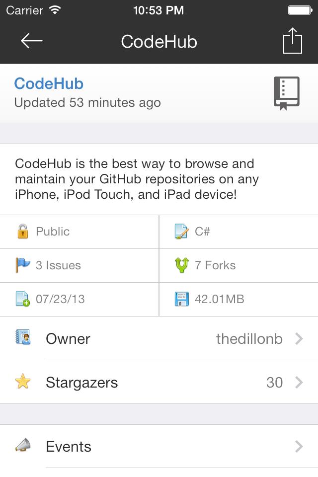 CodeHub