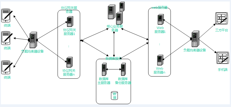 gps系统结构分析 湘西花垣县杀菌灭藻剂一流的