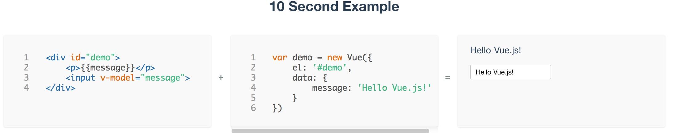 轻量级 JavaScript 框架 Vue.js