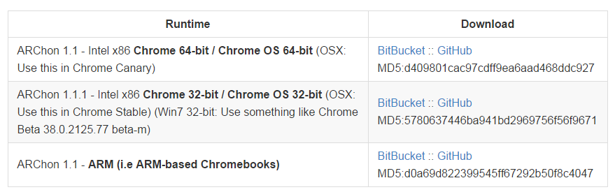 用Chrome 运行Android应用- 屠龙宝刀,点击就送,极品装备,一秒
