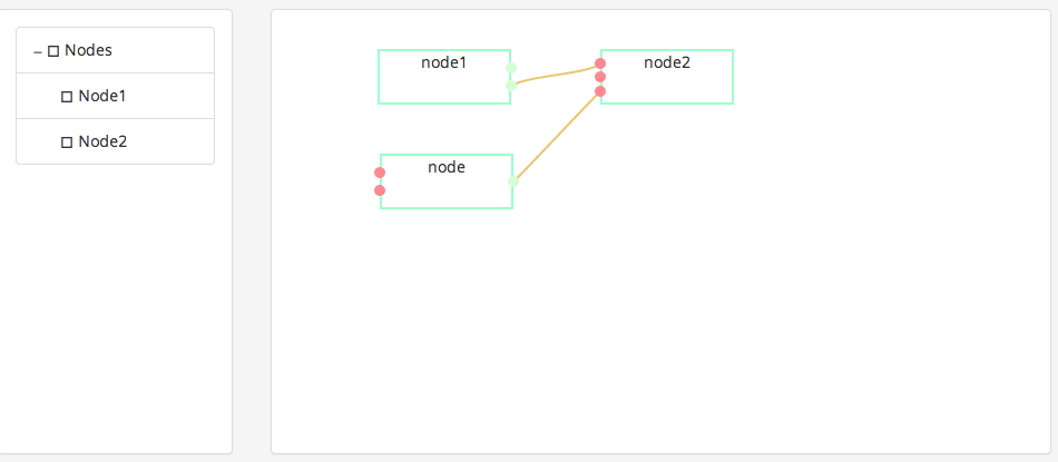 转:超级好用的流程图js框架 - 海里的贝壳 - 天涯倦客的博客
