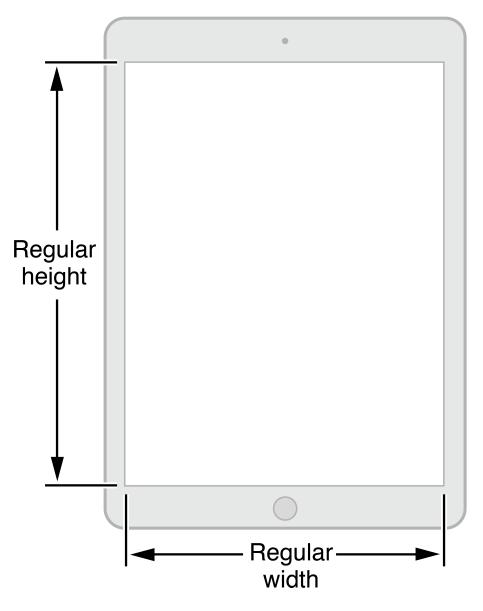 iPad尺寸图1