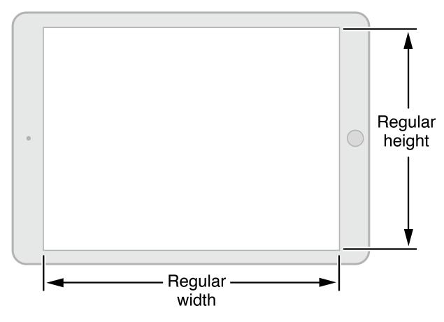 ipad尺寸图2