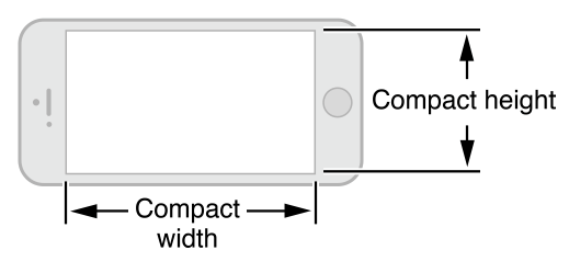 iphone尺寸图1