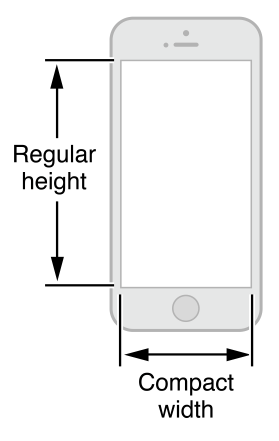 iphone尺寸图2
