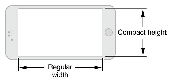 iPhone尺寸图3
