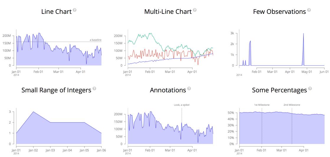 MetricsGraphics.js