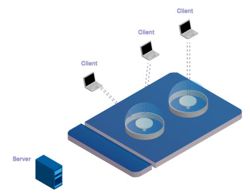 视频会议系统开发框架 licode