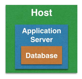 为 Java EE 应用提供的 9 种 Docker 方法(9 Docker Recipes for Java EE Applications)