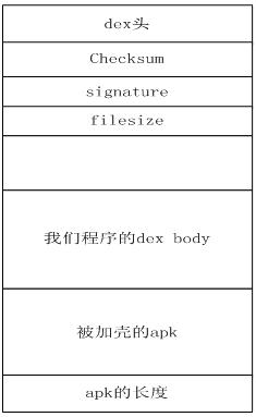 android apk 防止反编译技术第一篇-加壳技术