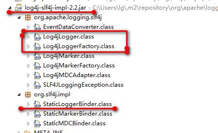 log4j与slf4j的集成
