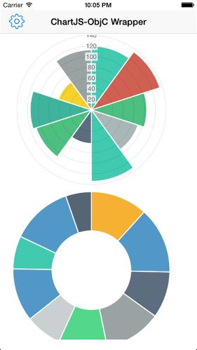 Chart.js-ObjC-Wrapper